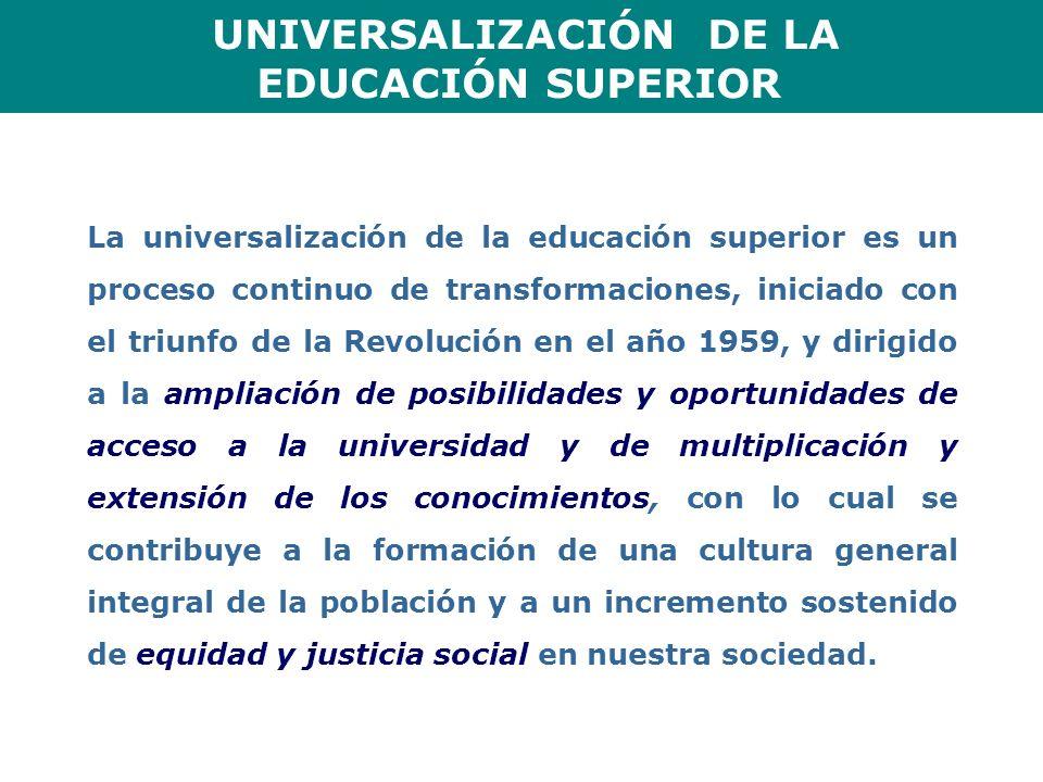 UNIVERSALIZACIÓN DE LA