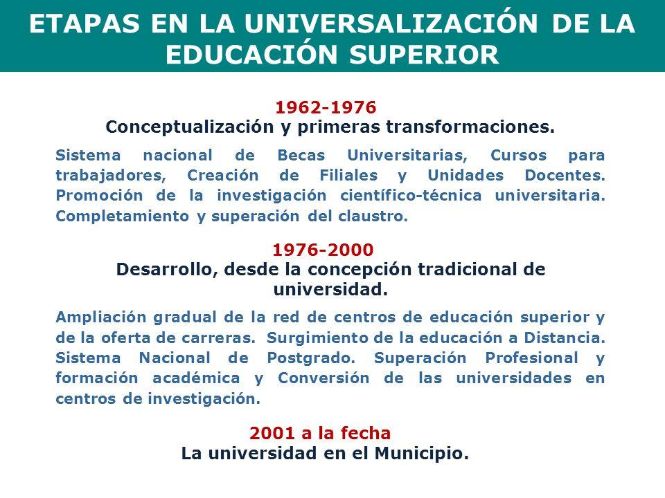 ETAPAS EN LA UNIVERSALIZACIÓN DE LA EDUCACIÓN SUPERIOR