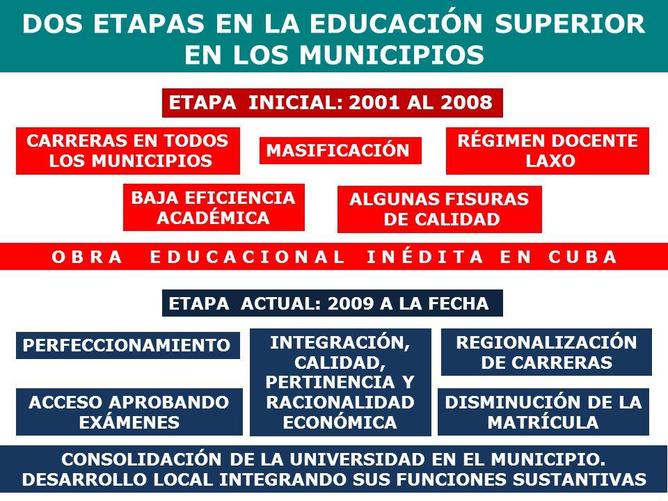 DOS ETAPAS EN LA EDUCACIÓN SUPERIOR EN LOS MUNICIPIOS