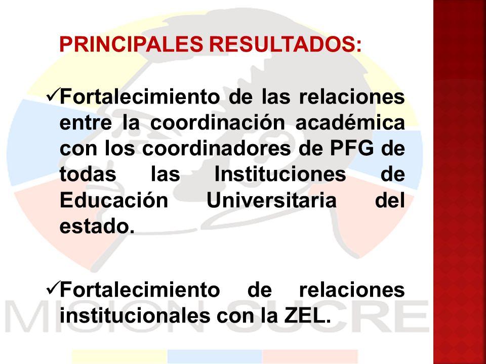 PRINCIPALES RESULTADOS:
