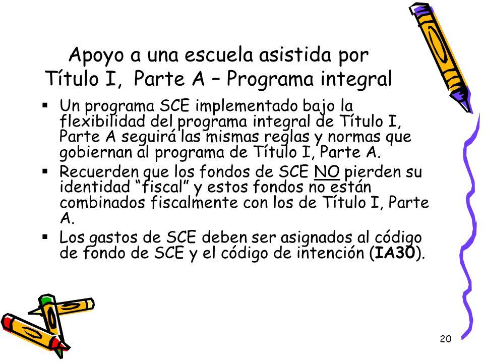 Apoyo a una escuela asistida por Título I, Parte A – Programa integral