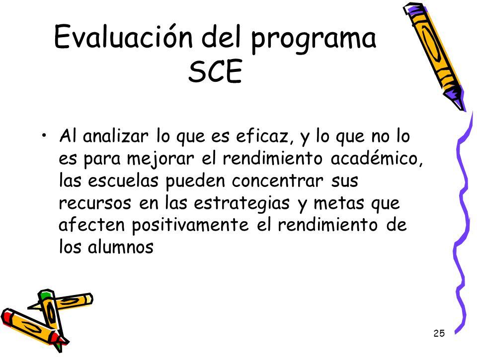 Evaluación del programa SCE