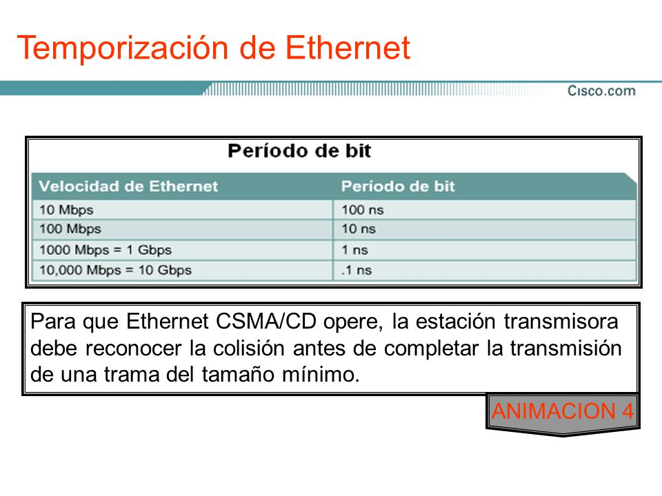 Temporización de Ethernet