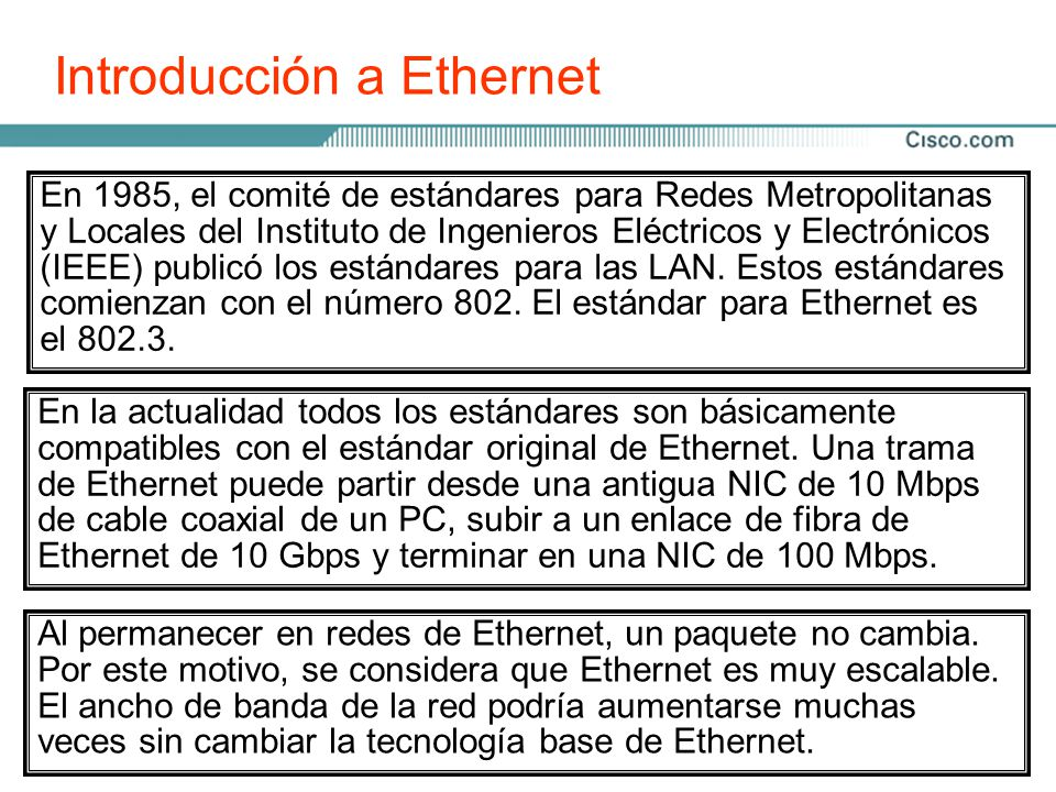 Introducción a Ethernet