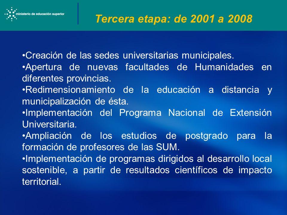 Tercera etapa: de 2001 a 2008 Creación de las sedes universitarias municipales.
