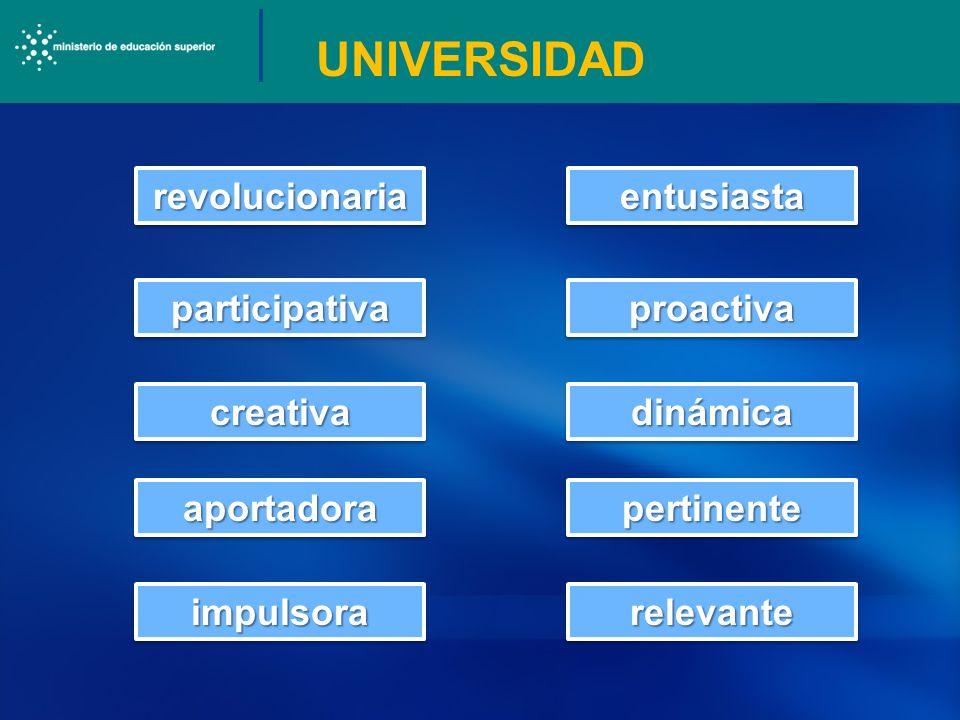 UNIVERSIDAD revolucionaria participativa creativa aportadora impulsora