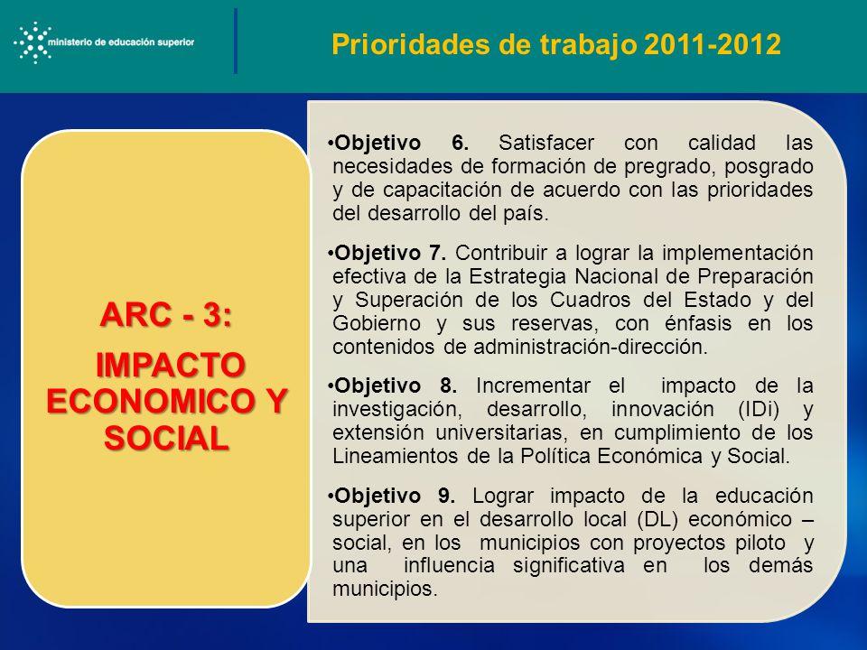 Prioridades de trabajo 2011-2012