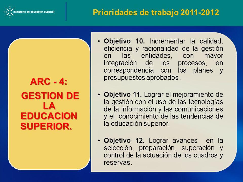 Prioridades de trabajo 2011-2012 GESTION DE LA EDUCACION SUPERIOR.
