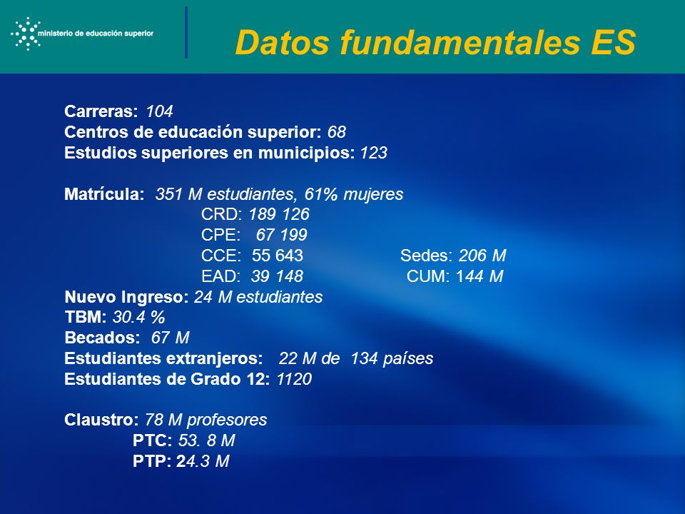 Datos fundamentales ES