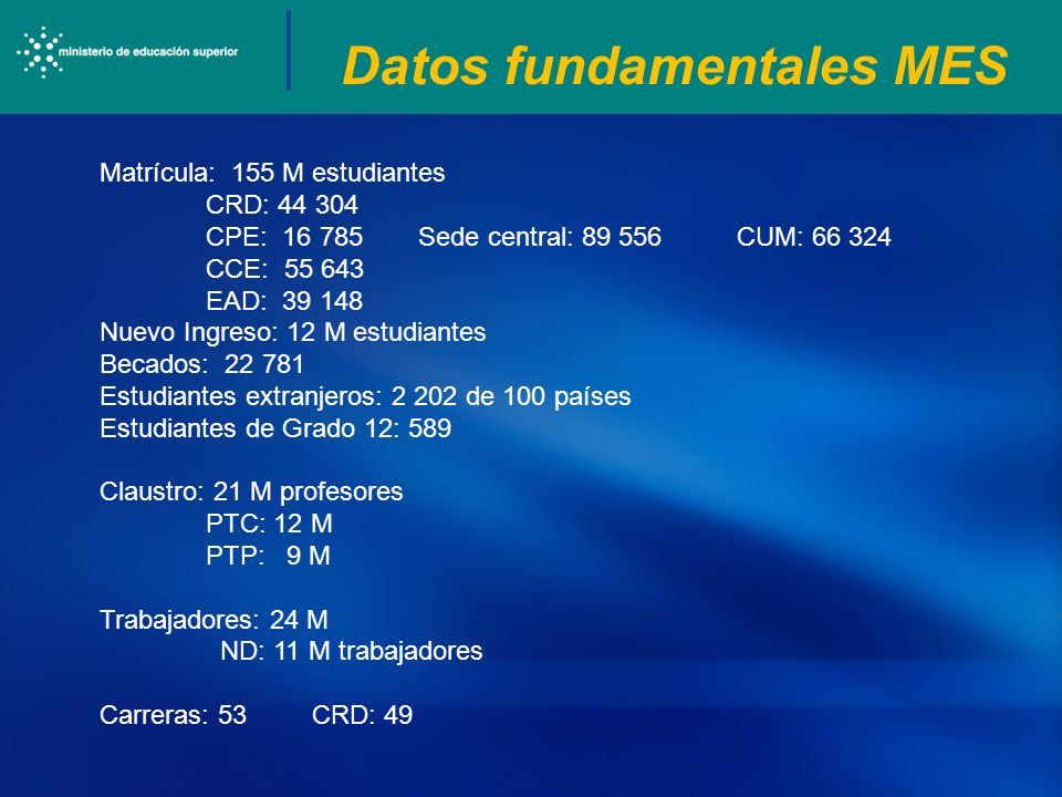 Datos fundamentales MES