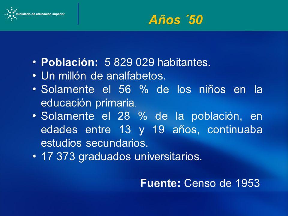 Años ´50 Población: 5 829 029 habitantes. Un millón de analfabetos.