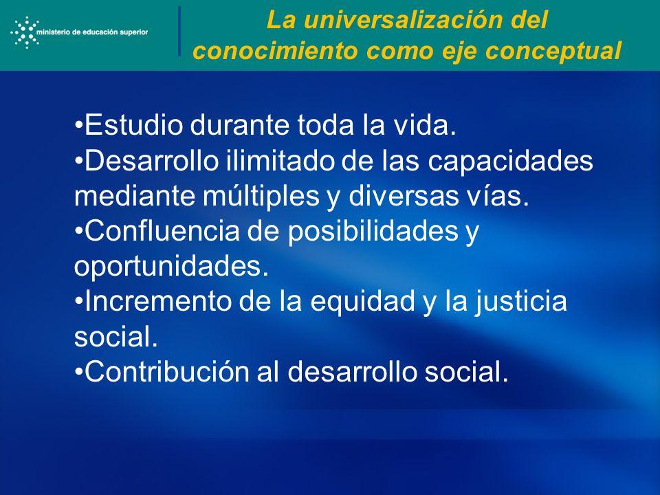 La universalización del conocimiento como eje conceptual