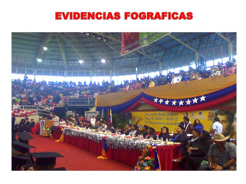 EVIDENCIAS FOGRAFICAS