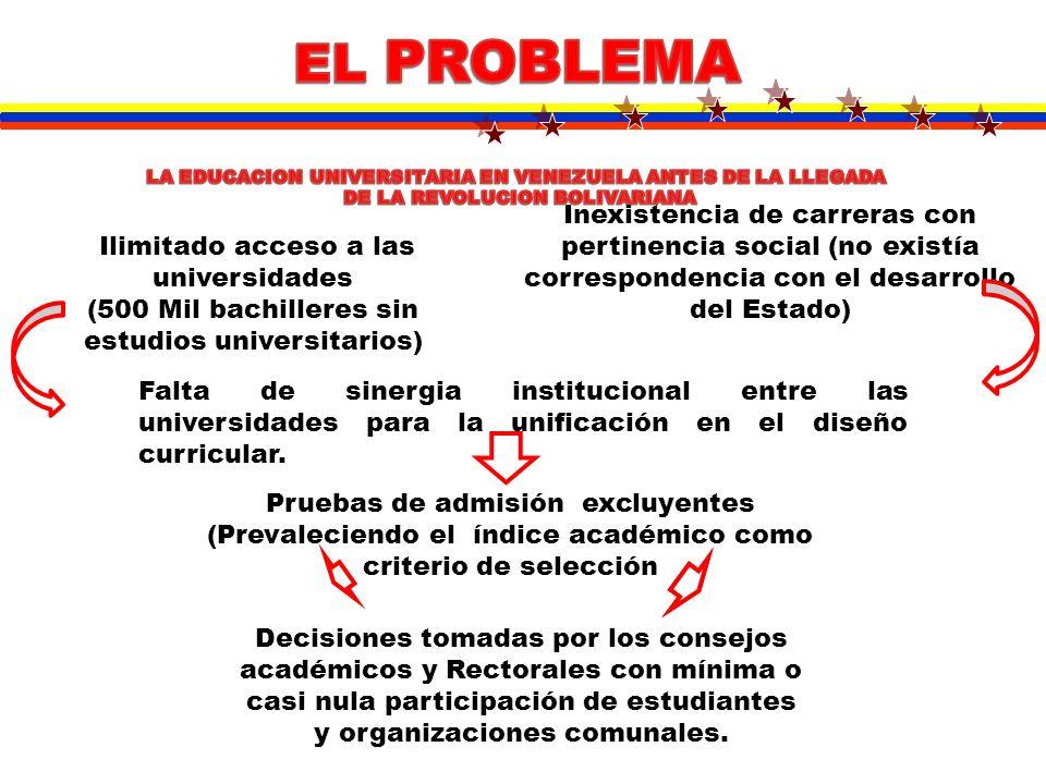 EL PROBLEMA LA EDUCACION UNIVERSITARIA EN VENEZUELA ANTES DE LA LLEGADA. DE LA REVOLUCION BOLIVARIANA.