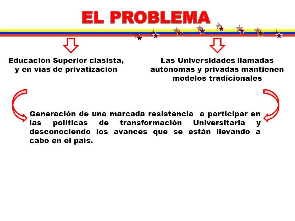 Educación Superior clasista, y en vías de privatización