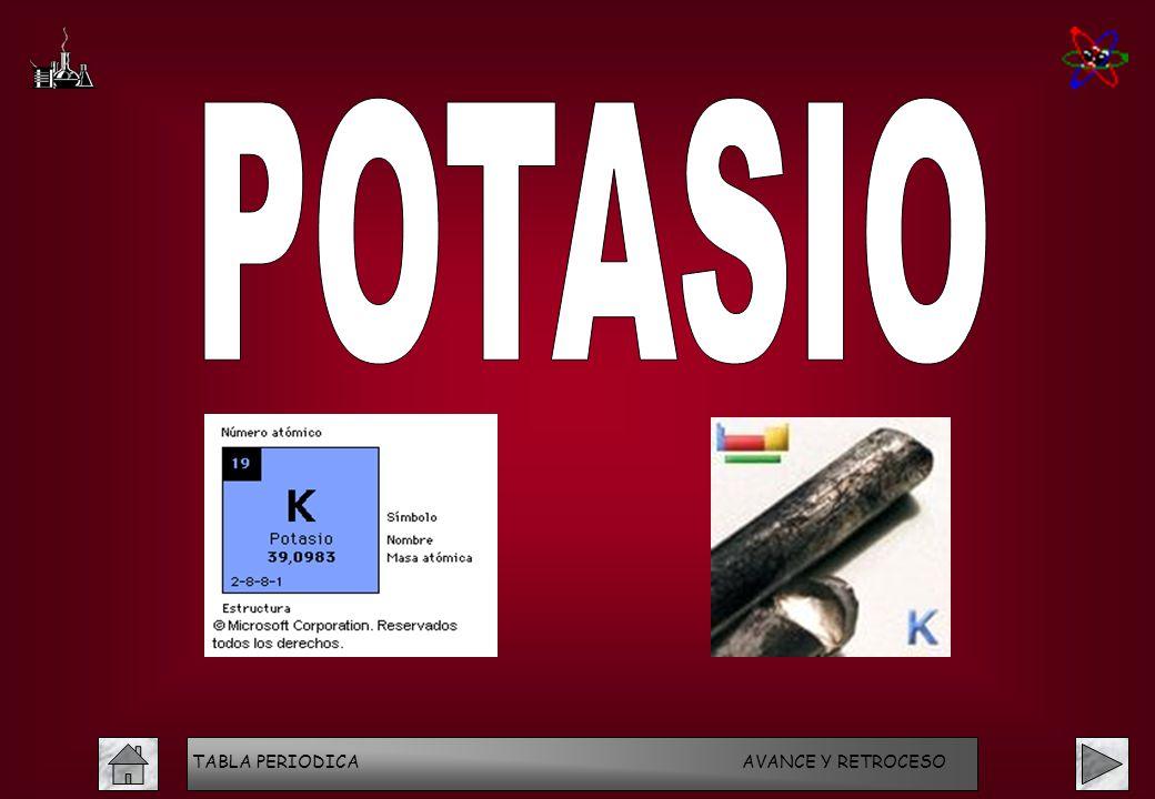 Programa interactivo tabla peridica de los elementos acceso salir 21 potasio tabla periodica avance y retroceso urtaz Images