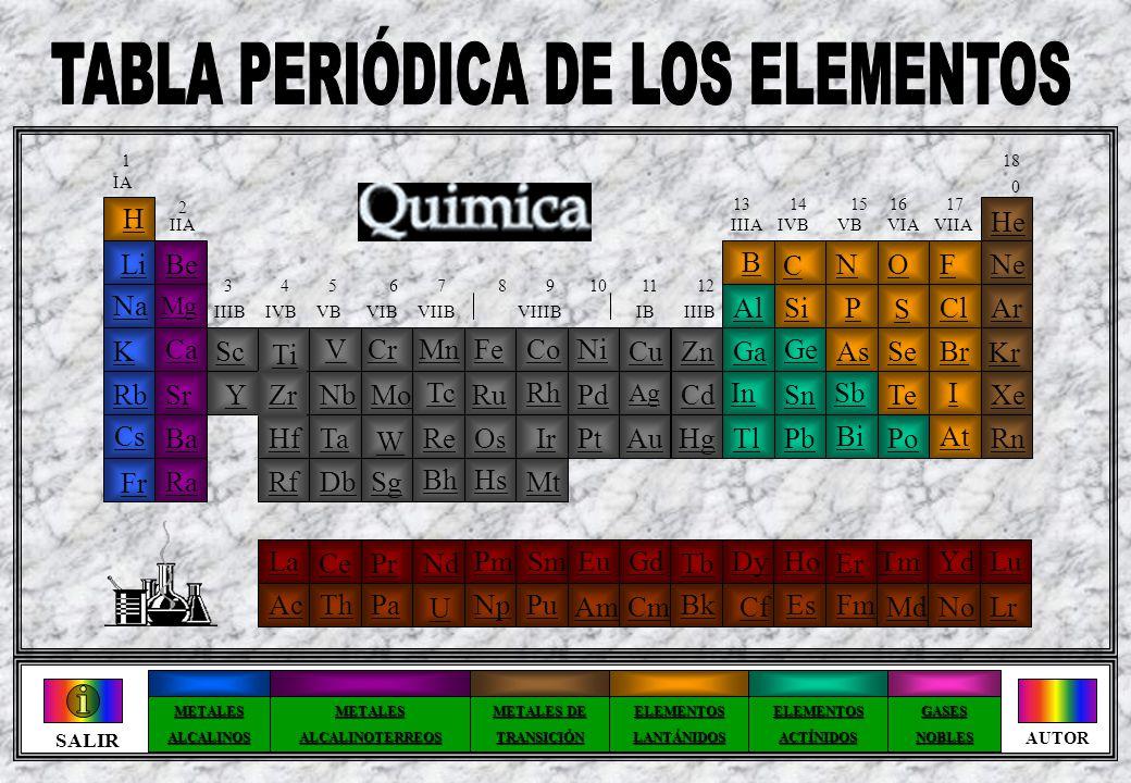 Programa interactivo tabla peridica de los elementos acceso salir 3 tabla peridica urtaz Images