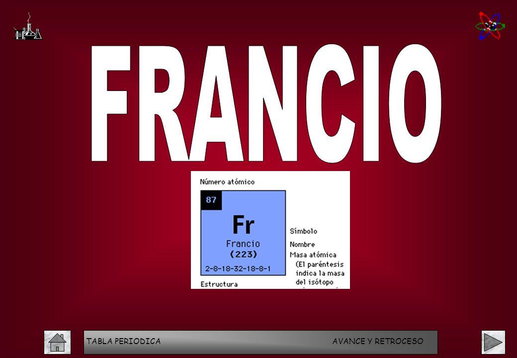 Programa interactivo tabla peridica de los elementos acceso salir 39 francio tabla periodica avance y retroceso urtaz Images