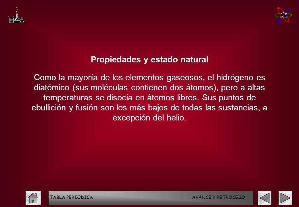 hidrgeno tabla periodica avance y retroceso 5 propiedades y estado natural - Tabla Periodica De Los Elementos Gaseosos