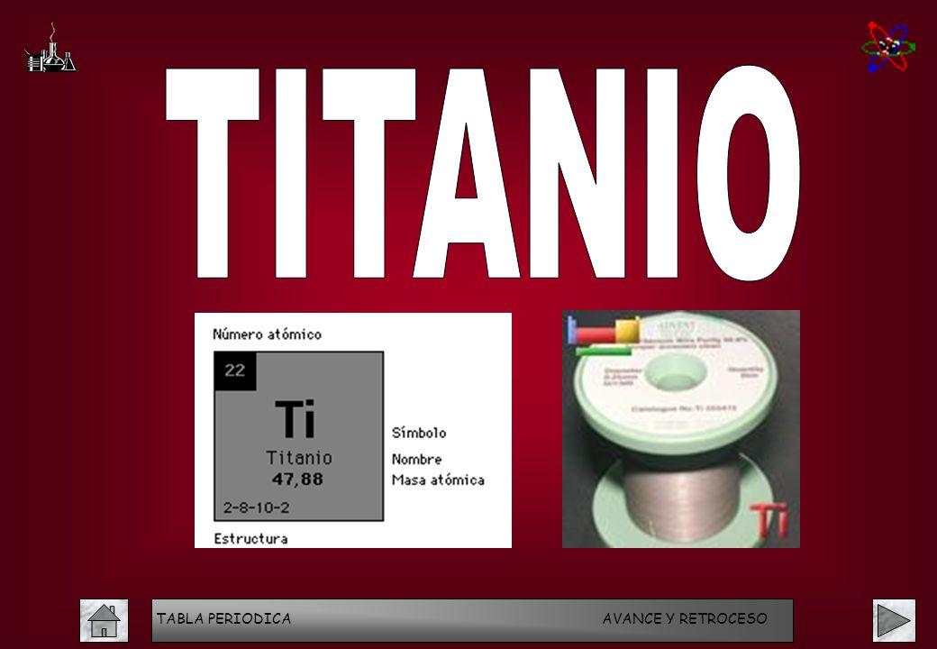 Programa interactivo tabla peridica de los elementos acceso salir 71 titanio tabla periodica avance y retroceso urtaz Choice Image