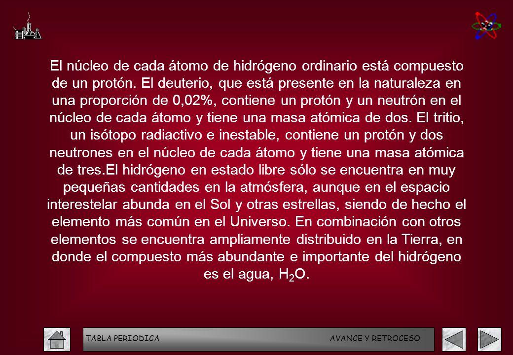 8 el - Tabla Periodica De Los Elementos H2o