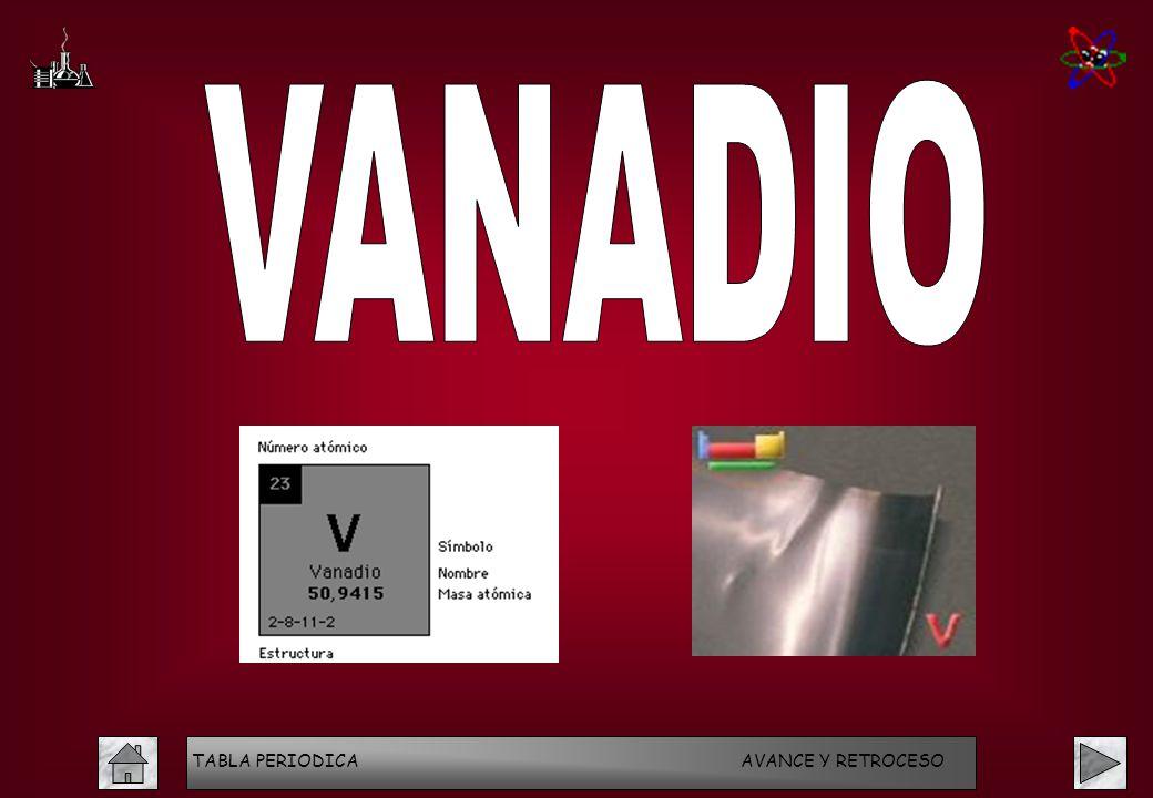 Programa interactivo tabla peridica de los elementos acceso salir 83 vanadio tabla periodica avance y retroceso urtaz Image collections