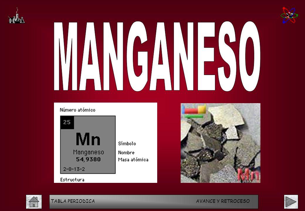 Programa interactivo tabla peridica de los elementos acceso salir 96 manganeso tabla periodica avance y retroceso urtaz Images