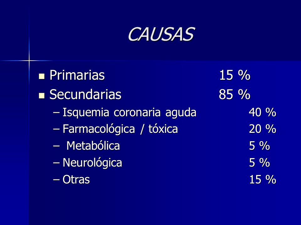 CAUSAS Primarias 15 % Secundarias 85 % Isquemia coronaria aguda 40 %