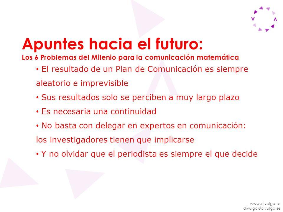 Apuntes hacia el futuro: