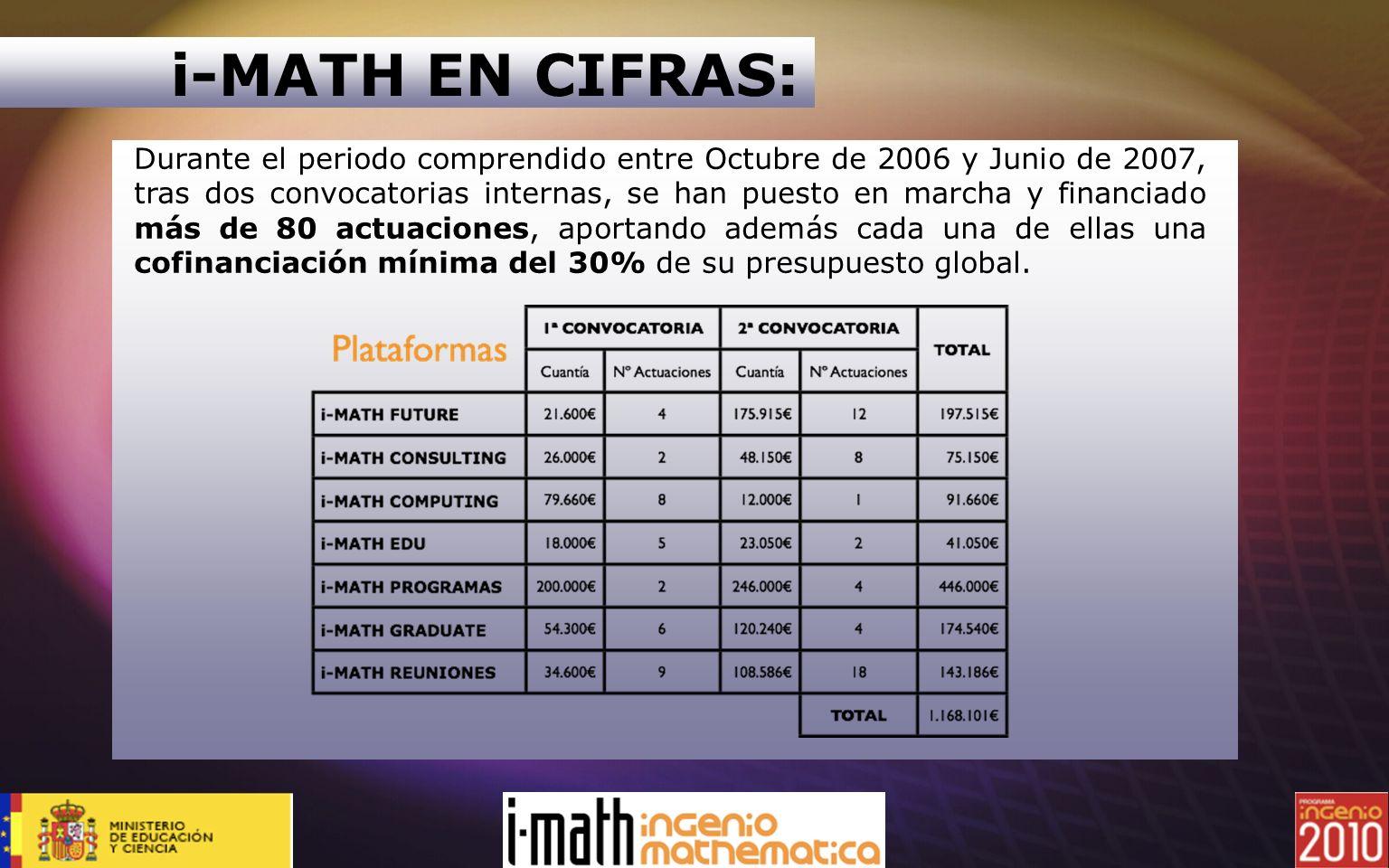 i-MATH EN CIFRAS: