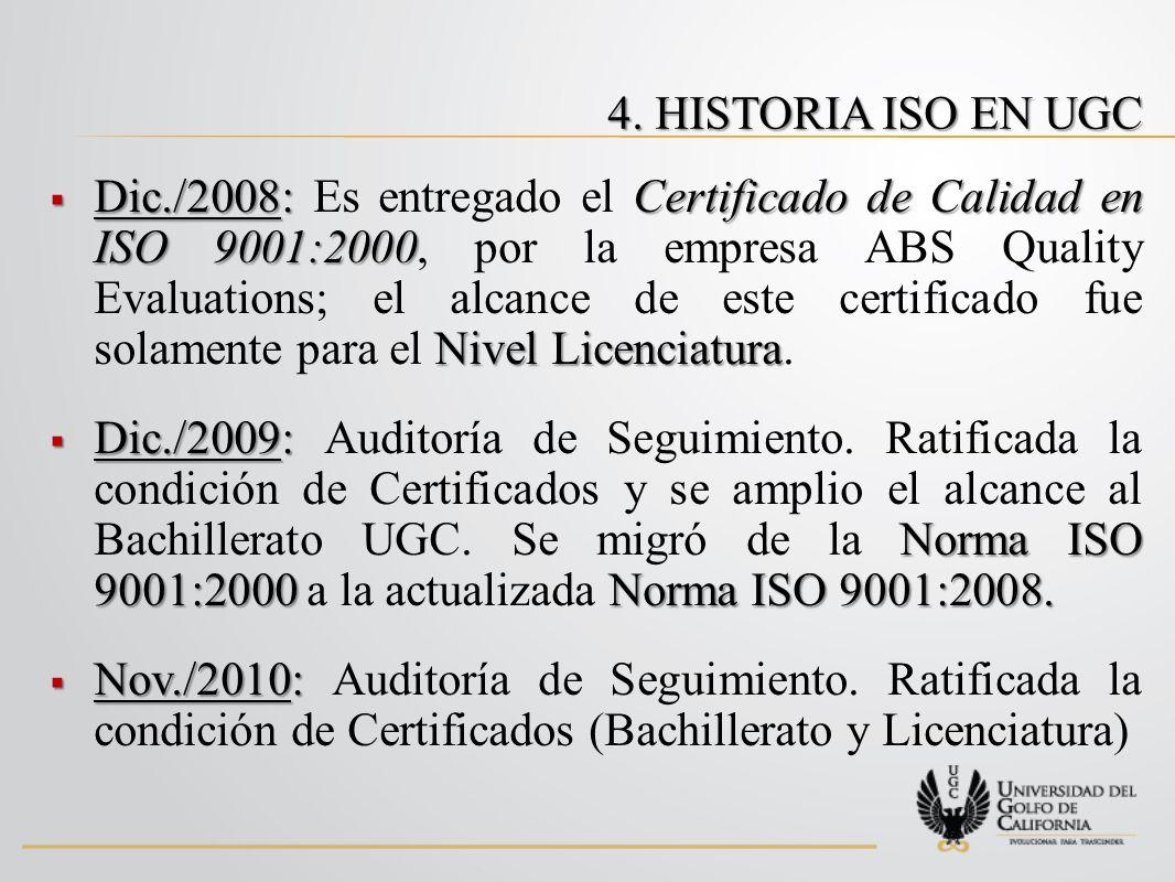 4. Historia ISO en UGC