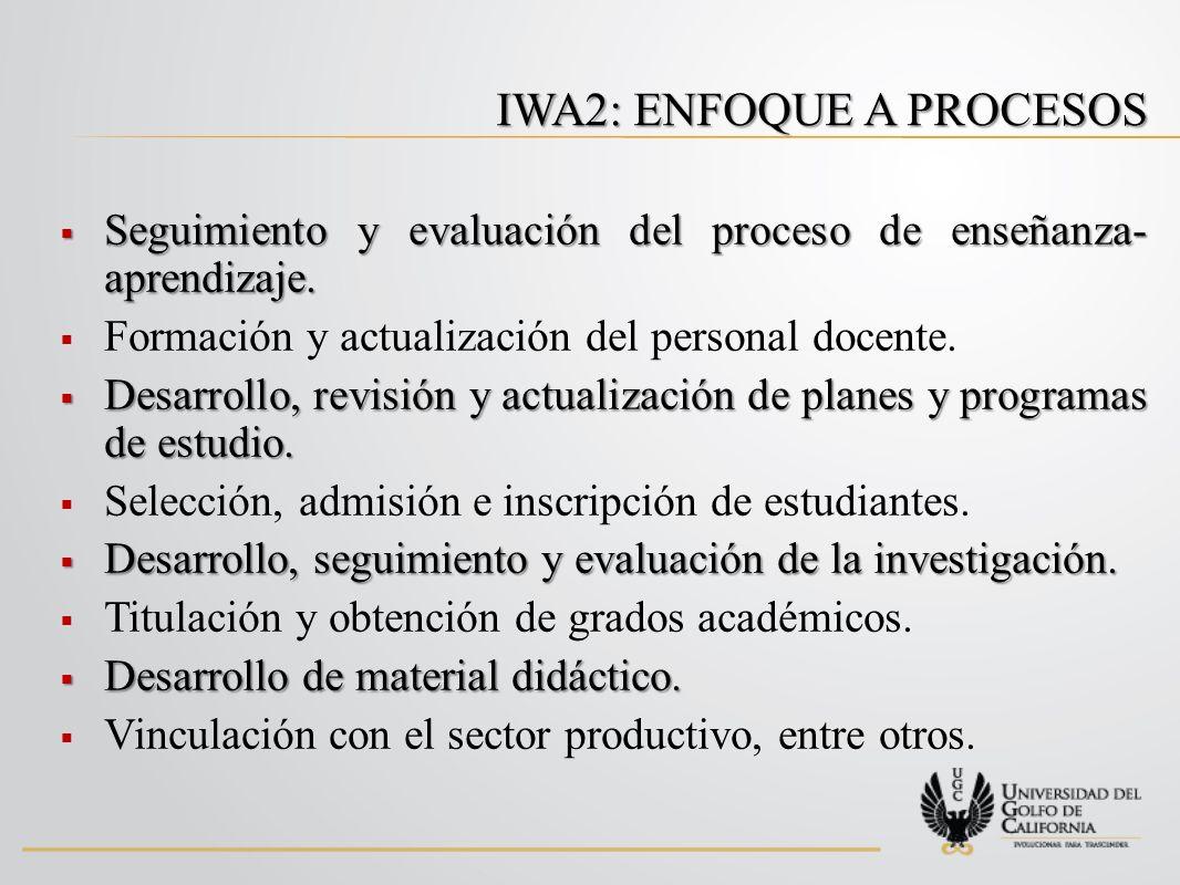 IWA2: ENFOQUE A PROCESOS