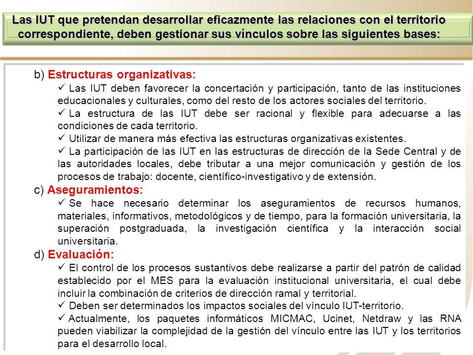 b) Estructuras organizativas: