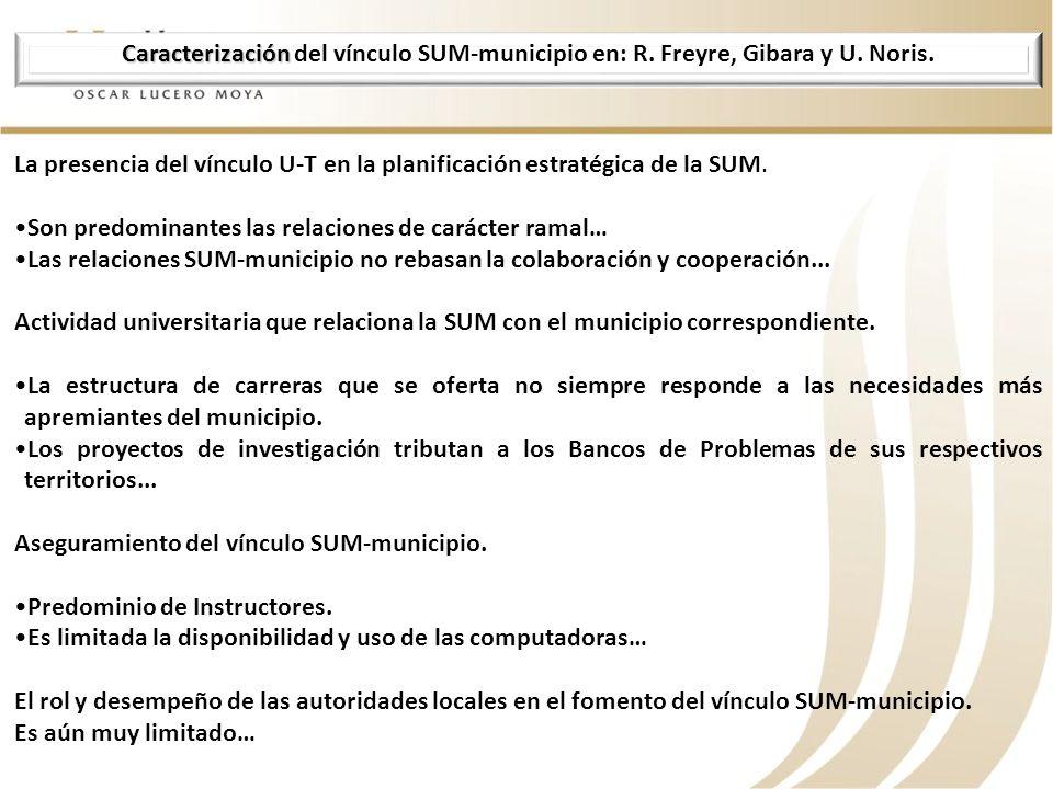 Caracterización del vínculo SUM-municipio en: R. Freyre, Gibara y U