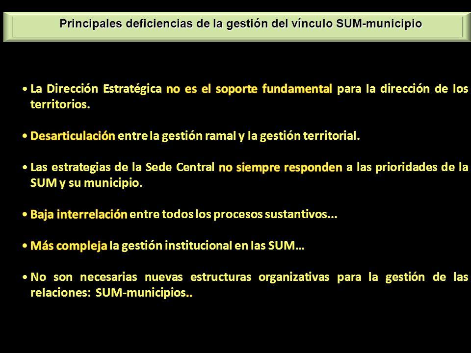 Principales deficiencias de la gestión del vínculo SUM-municipio