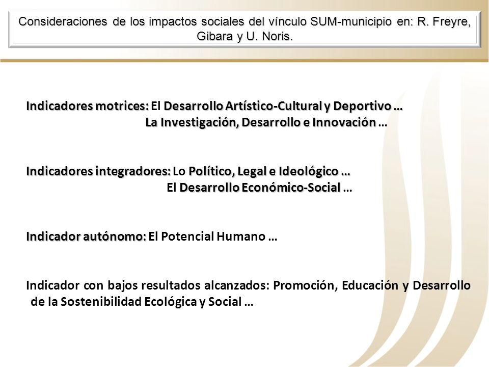 Indicadores motrices: El Desarrollo Artístico-Cultural y Deportivo …