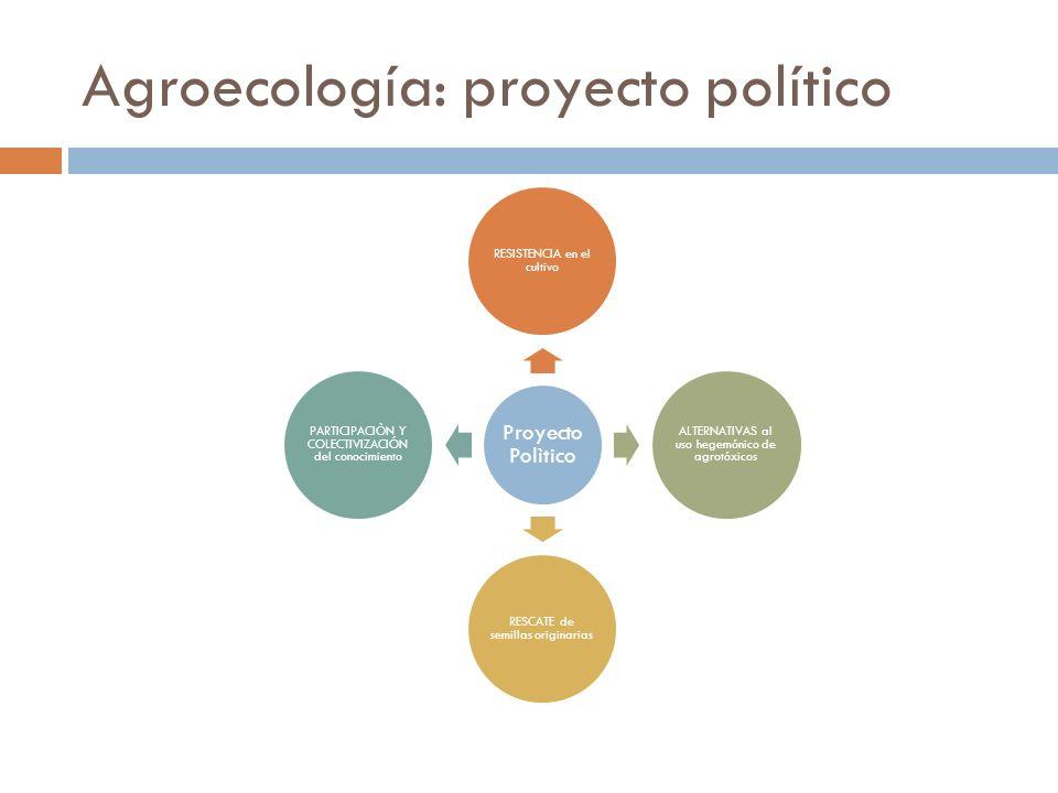 Agroecología: proyecto político