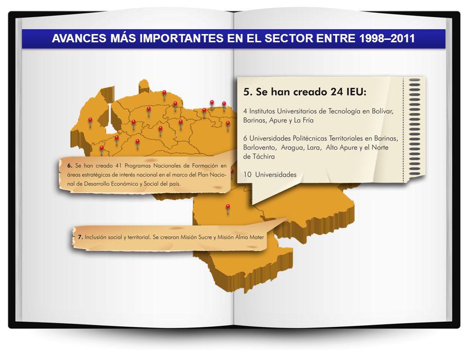 AVANCES MÁS IMPORTANTES EN EL SECTOR ENTRE 1998–2011