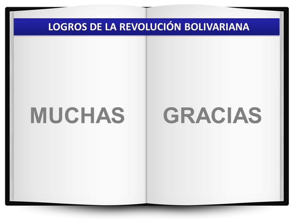 LOGROS DE LA REVOLUCIÓN BOLIVARIANA