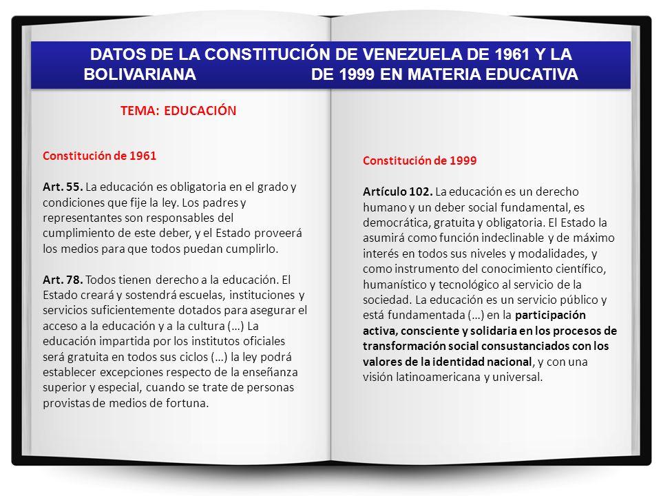 DATOS DE LA CONSTITUCIÓN DE VENEZUELA DE 1961 Y LA BOLIVARIANA DE 1999 EN MATERIA EDUCATIVA