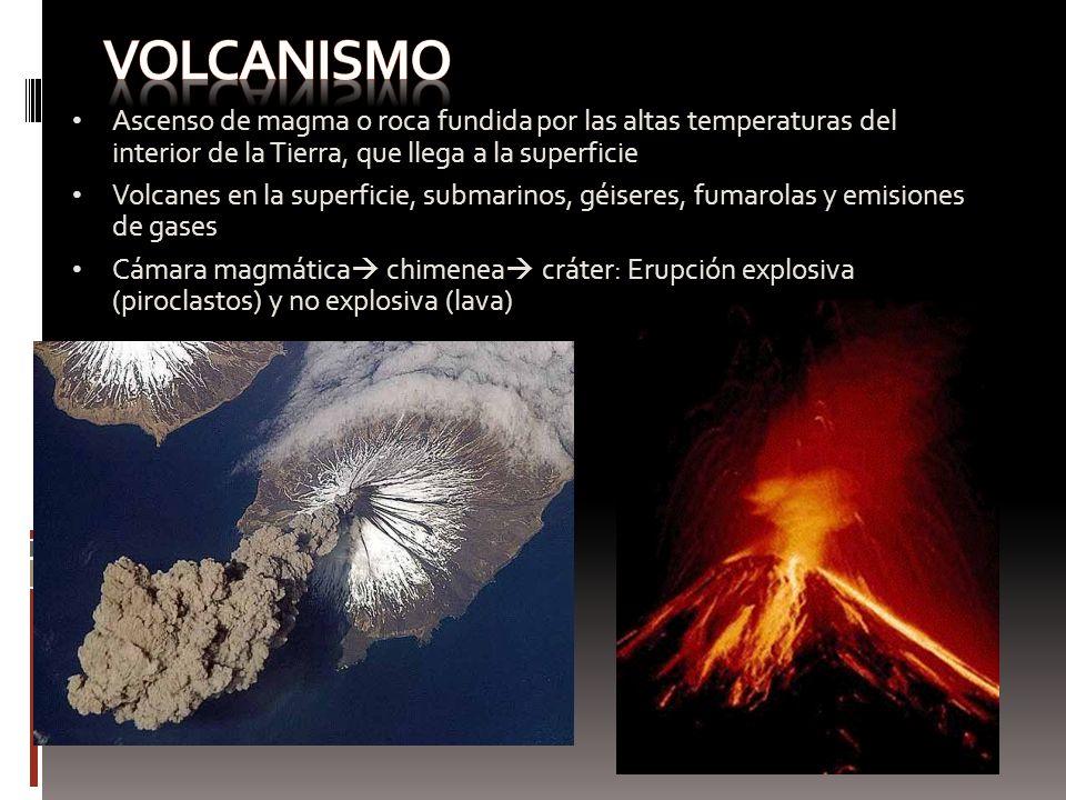 Volcanismo Ascenso de magma o roca fundida por las altas temperaturas del interior de la Tierra, que llega a la superficie.