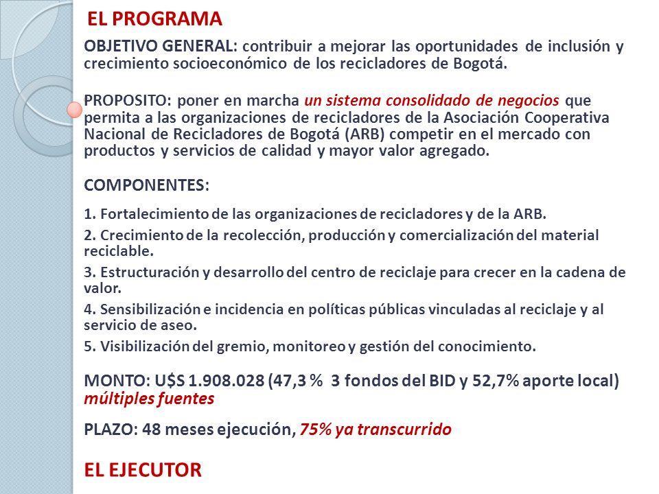 EL PROGRAMA EL EJECUTOR
