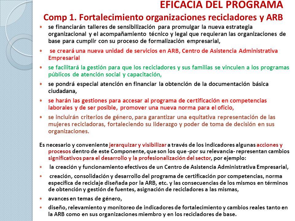 EFICACIA DEL PROGRAMA Comp 1