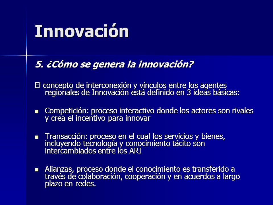 Innovación 5. ¿Cómo se genera la innovación