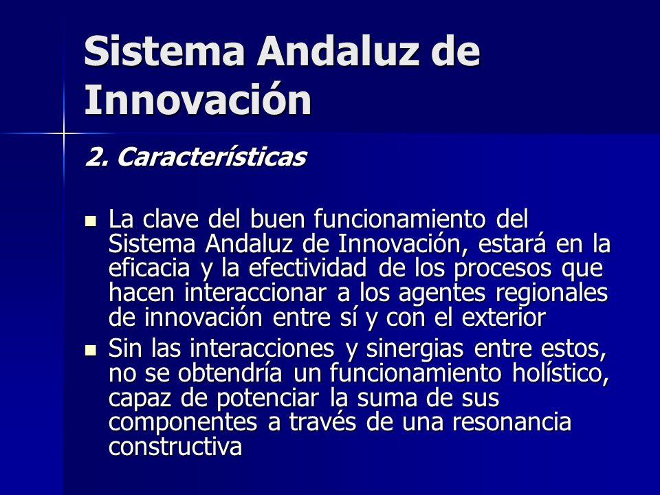 Sistema Andaluz de Innovación