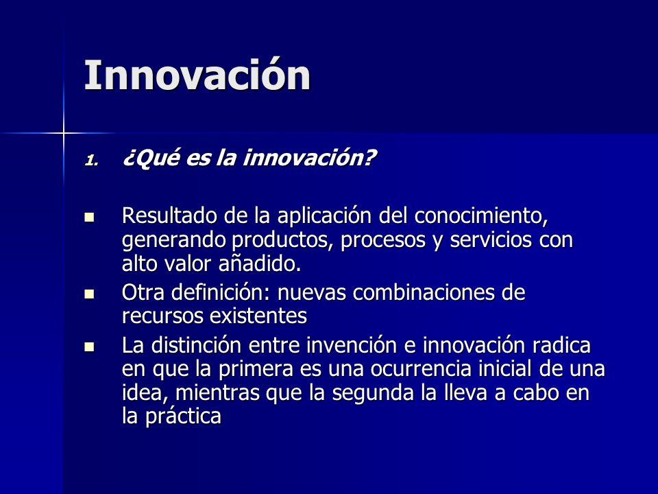 Innovación ¿Qué es la innovación