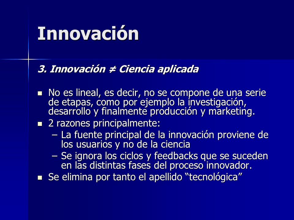 Innovación 3. Innovación ≠ Ciencia aplicada