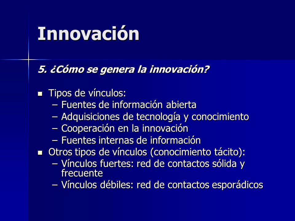 Innovación 5. ¿Cómo se genera la innovación Tipos de vínculos: