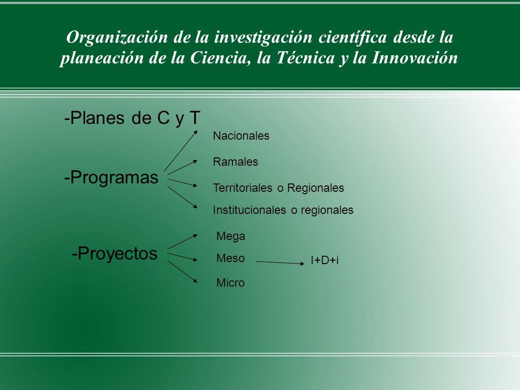 Organización de la investigación científica desde la planeación de la Ciencia, la Técnica y la Innovación