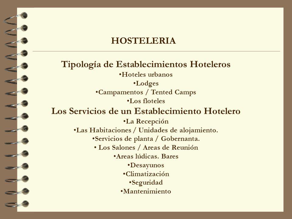 Tipología de Establecimientos Hoteleros